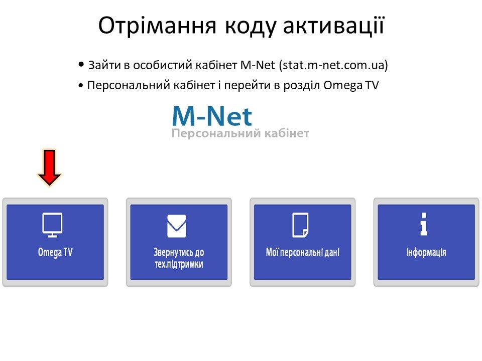 Інструкція з підключення OmegaTV